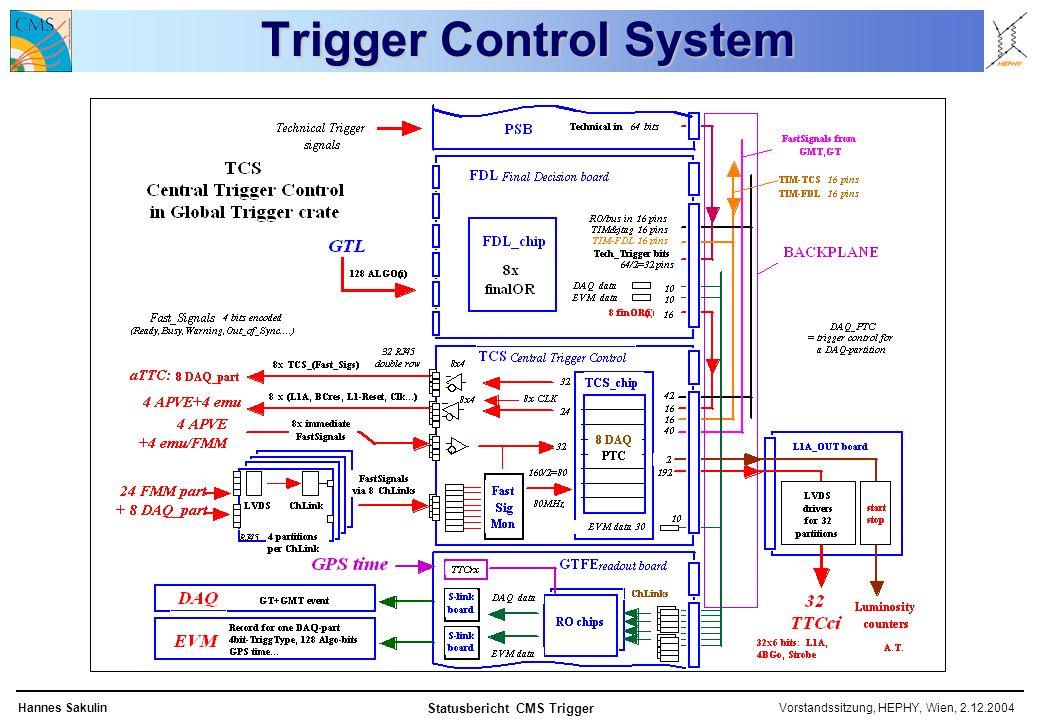 Vorstandssitzung, HEPHY, Wien, 2.12.2004Hannes Sakulin Statusbericht CMS Trigger Trigger Control System