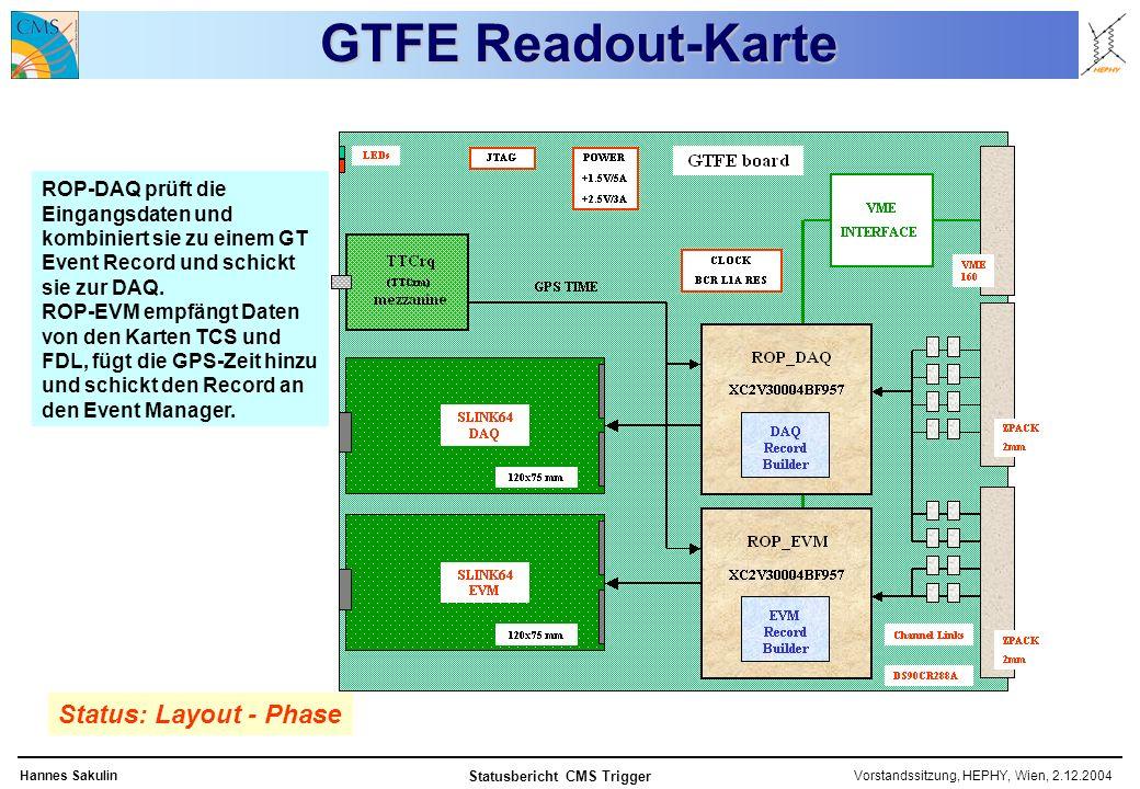 Vorstandssitzung, HEPHY, Wien, 2.12.2004Hannes Sakulin Statusbericht CMS Trigger GTFE Readout-Karte ROP-DAQ prüft die Eingangsdaten und kombiniert sie zu einem GT Event Record und schickt sie zur DAQ.