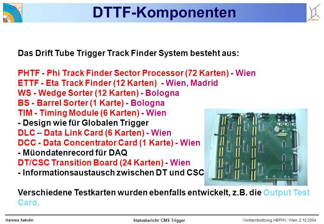 Vorstandssitzung, HEPHY, Wien, 2.12.2004Hannes Sakulin Statusbericht CMS Trigger DTTF-Komponenten Das Drift Tube Trigger Track Finder System besteht aus: PHTF - Phi Track Finder Sector Processor (72 Karten) - Wien ETTF - Eta Track Finder (12 Karten) - Wien, Madrid WS - Wedge Sorter (12 Karten) - Bologna BS - Barrel Sorter (1 Karte) - Bologna TIM - Timing Module (6 Karten) - Wien - Design wie für Globalen Trigger DLC – Data Link Card (6 Karten) - Wien DCC - Data Concentrator Card (1 Karte) - Wien - Müondatenrecord für DAQ DT/CSC Transition Board (24 Karten) - Wien - Informationsaustausch zwischen DT und CSC Verschiedene Testkarten wurden ebenfalls entwickelt, z.B.