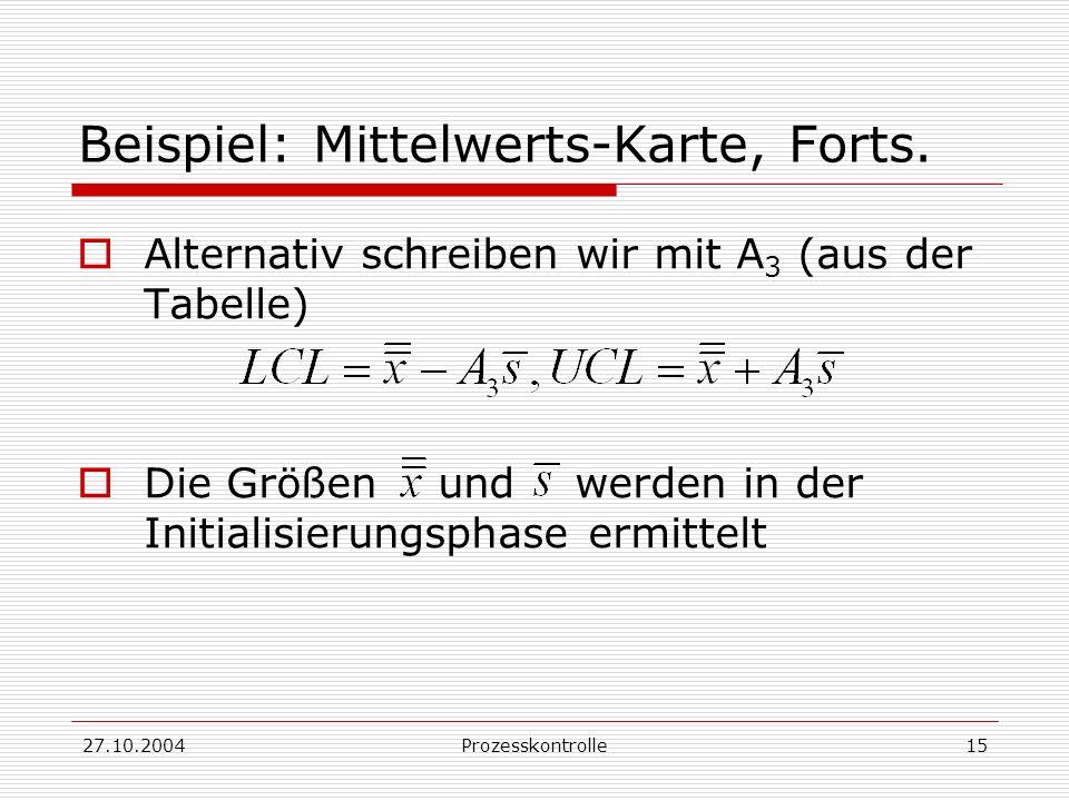 27.10.2004Prozesskontrolle15 Beispiel: Mittelwerts-Karte, Forts.