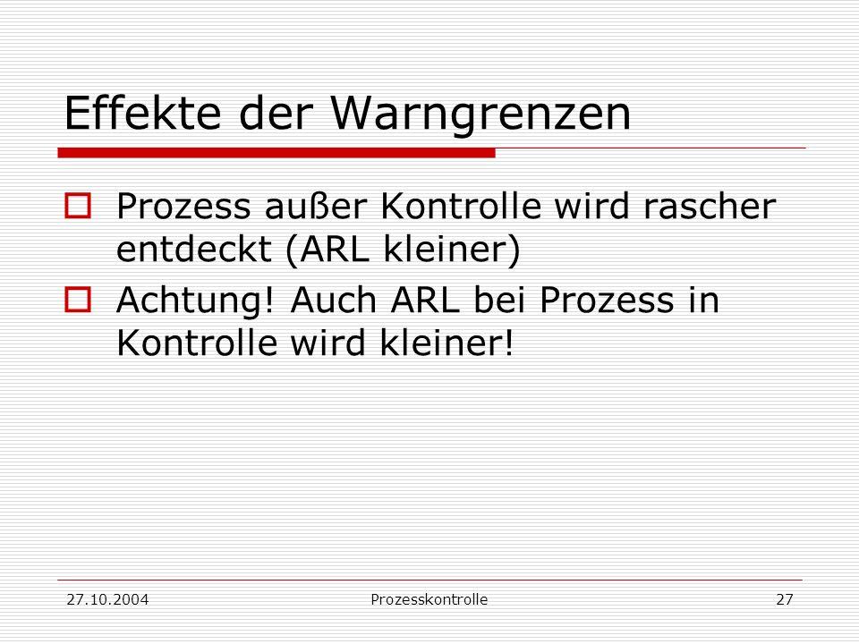 27.10.2004Prozesskontrolle27 Effekte der Warngrenzen Prozess außer Kontrolle wird rascher entdeckt (ARL kleiner) Achtung.