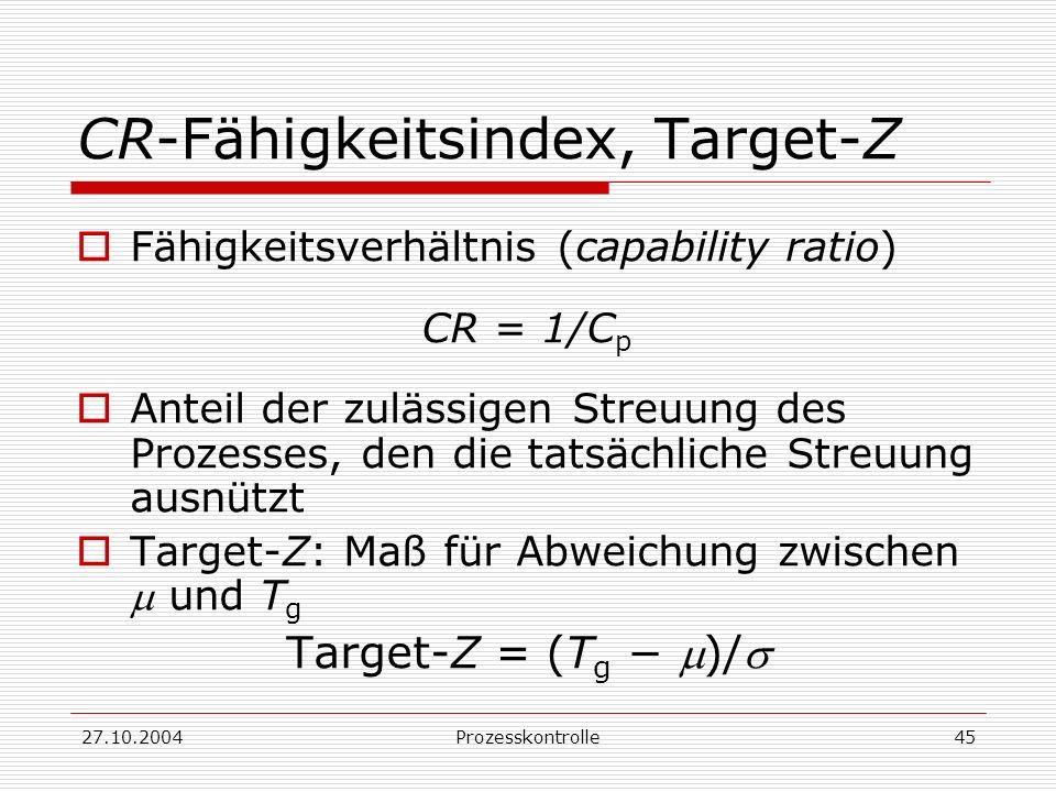 27.10.2004Prozesskontrolle45 CR-Fähigkeitsindex, Target-Z Fähigkeitsverhältnis (capability ratio) CR = 1/C p Anteil der zulässigen Streuung des Prozesses, den die tatsächliche Streuung ausnützt Target-Z: Maß für Abweichung zwischen und T g Target-Z = (T g )/