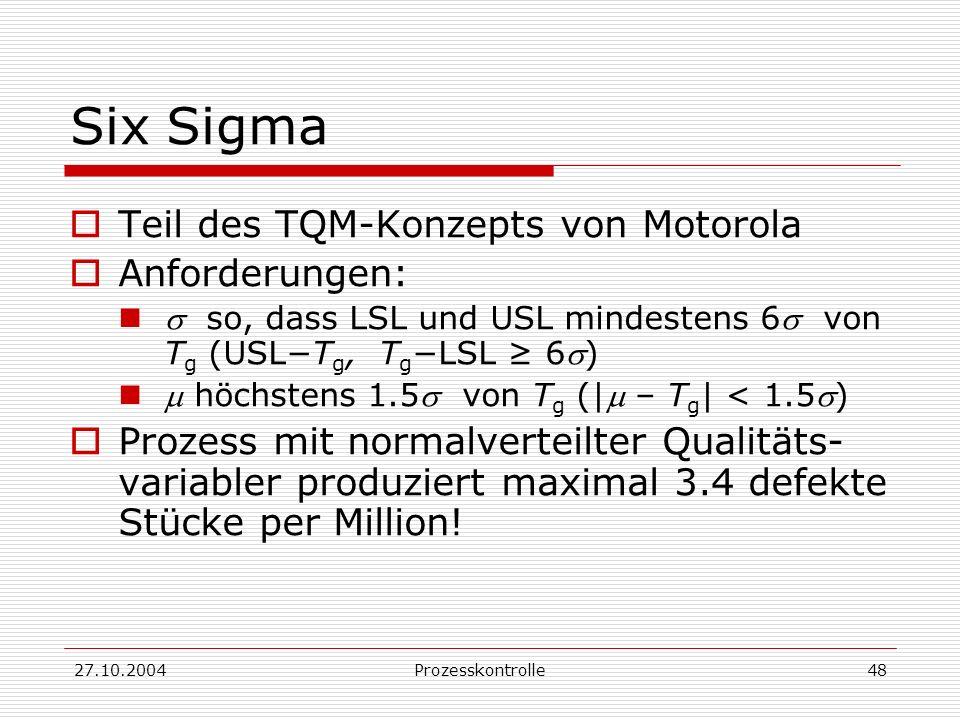 27.10.2004Prozesskontrolle48 Six Sigma Teil des TQM-Konzepts von Motorola Anforderungen: so, dass LSL und USL mindestens 6 von T g (USLT g, T g LSL 6) höchstens 1.5 von T g (| – T g | < 1.5) Prozess mit normalverteilter Qualitäts- variabler produziert maximal 3.4 defekte Stücke per Million!
