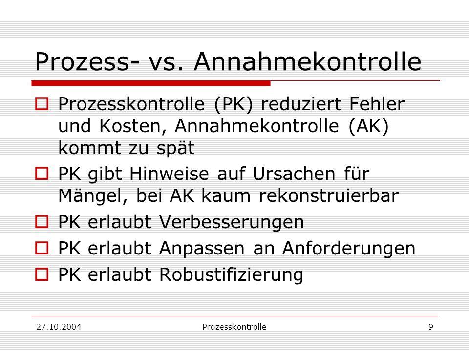 27.10.2004Prozesskontrolle9 Prozess- vs.