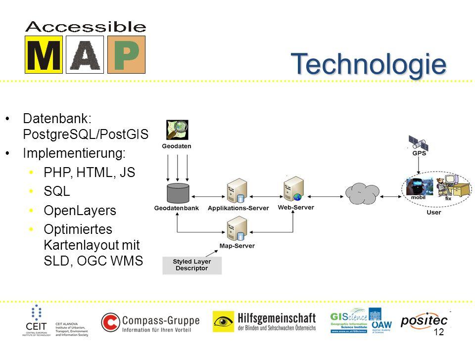 12 Technologie Datenbank: PostgreSQL/PostGIS Implementierung: PHP, HTML, JS SQL OpenLayers Optimiertes Kartenlayout mit SLD, OGC WMS