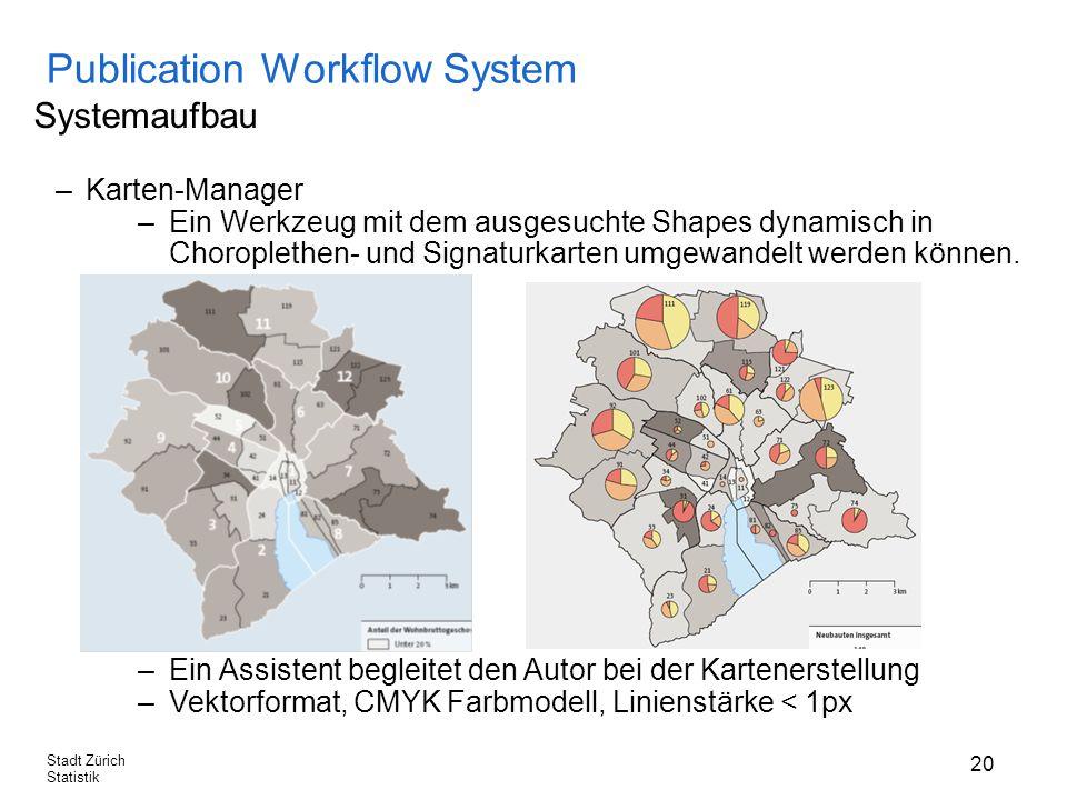 20 Stadt Zürich Statistik Publication Workflow System Systemaufbau –Karten-Manager –Ein Werkzeug mit dem ausgesuchte Shapes dynamisch in Choroplethen- und Signaturkarten umgewandelt werden können.
