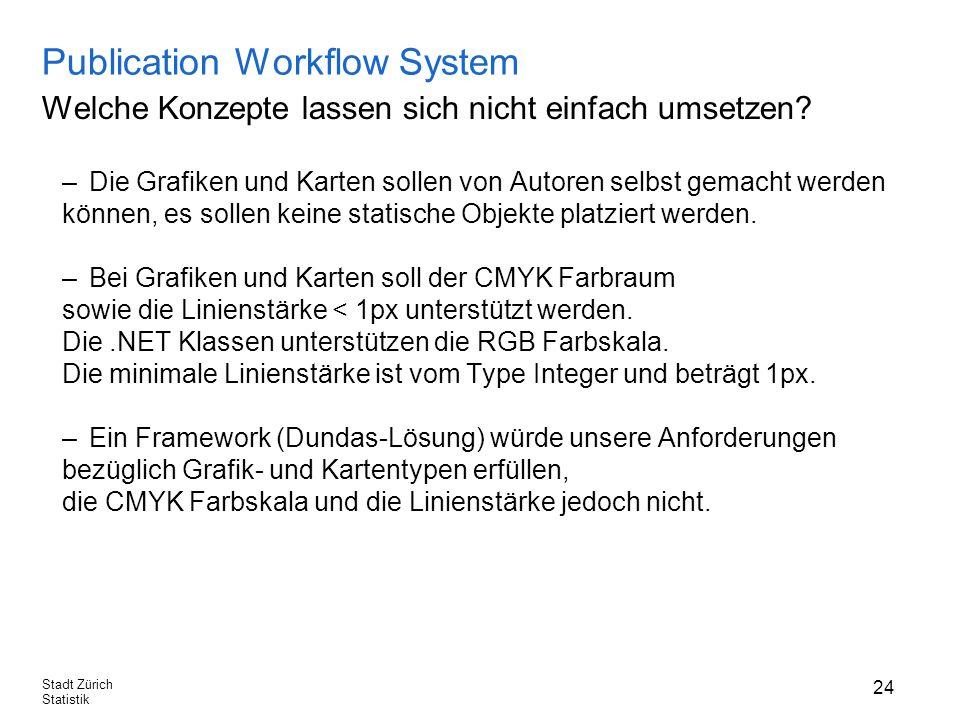 24 Stadt Zürich Statistik Publication Workflow System Welche Konzepte lassen sich nicht einfach umsetzen.