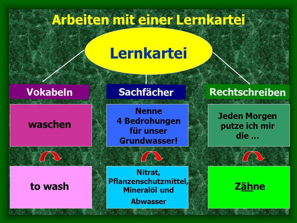 Arbeiten mit einer Lernkartei Lernkartei Vokabeln waschen to wash Sachfächer Nenne 4 Bedrohungen für unser Grundwasser! Nitrat, Pflanzenschutzmittel,