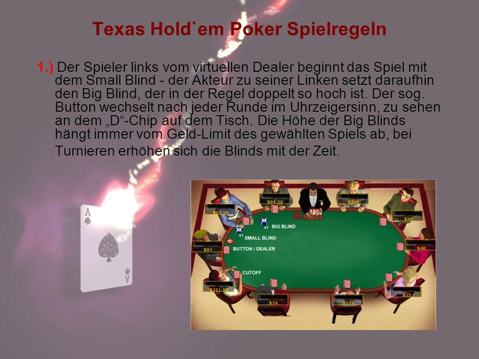 Texas Hold`em Poker Spielregeln 1.) Der Spieler links vom virtuellen Dealer beginnt das Spiel mit dem Small Blind - der Akteur zu seiner Linken setzt