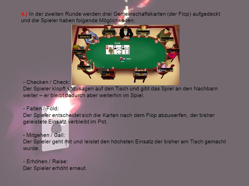 4.) In der zweiten Runde werden drei Gemeinschaftskarten (der Flop) aufgedeckt und die Spieler haben folgende Möglichkeiten: - Checken / Check: Der Sp