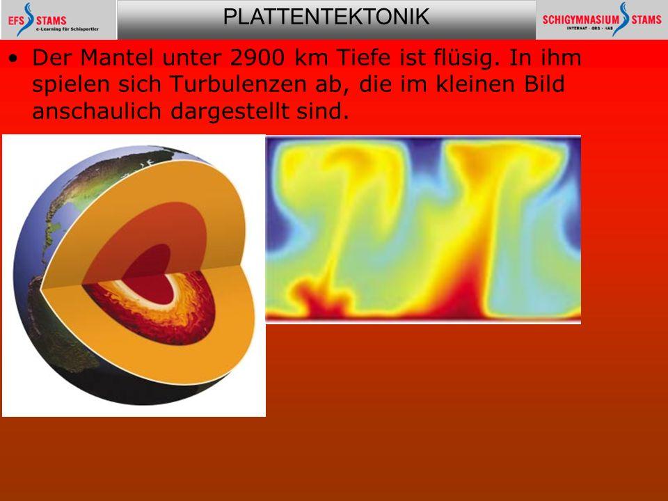 PLATTENTEKTONIK Plattentektonik21 Der Mantel unter 2900 km Tiefe ist flüsig. In ihm spielen sich Turbulenzen ab, die im kleinen Bild anschaulich darge
