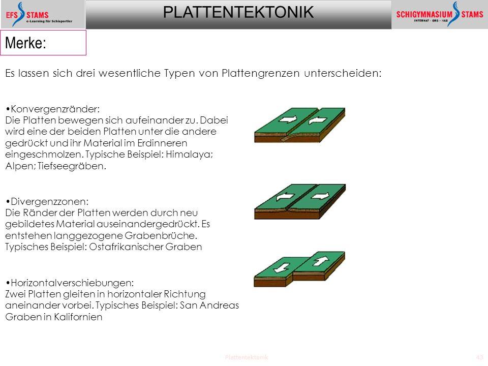 PLATTENTEKTONIK Plattentektonik43 Es lassen sich drei wesentliche Typen von Plattengrenzen unterscheiden: Konvergenzränder: Die Platten bewegen sich aufeinander zu.