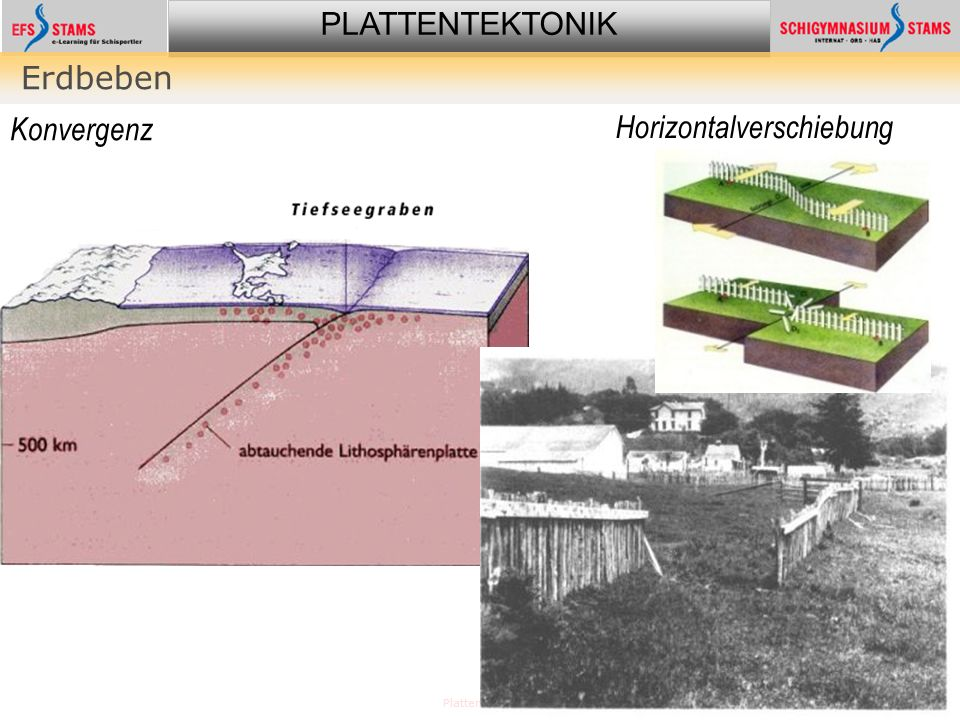 PLATTENTEKTONIK Plattentektonik66 Erdbeben Konvergenz Horizontalverschiebung