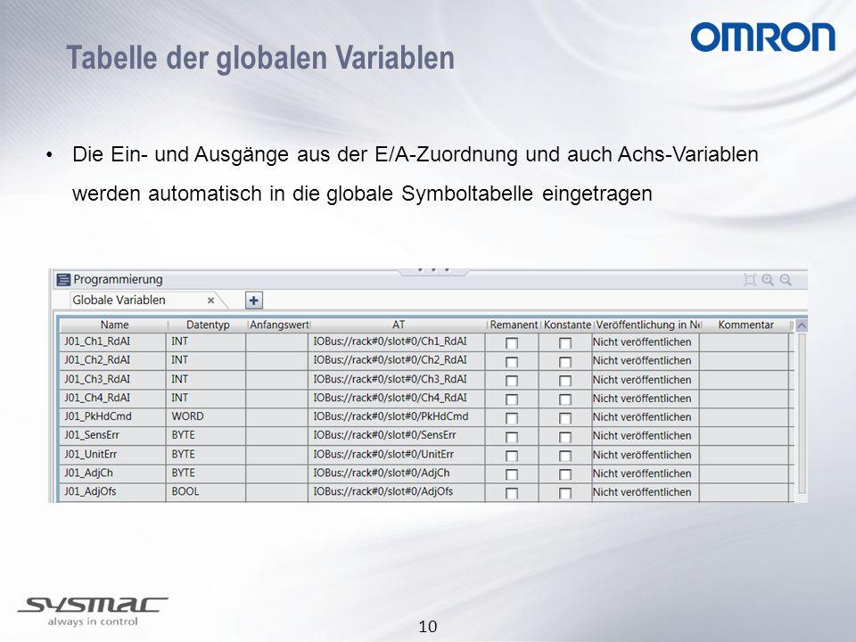 10 Tabelle der globalen Variablen Die Ein- und Ausgänge aus der E/A-Zuordnung und auch Achs-Variablen werden automatisch in die globale Symboltabelle