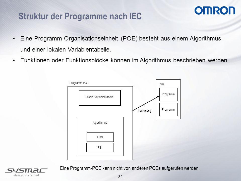 21 Struktur der Programme nach IEC Eine Programm-Organisationseinheit (POE) besteht aus einem Algorithmus und einer lokalen Variablentabelle. Funktion