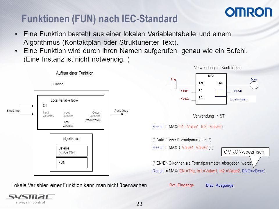 23 Funktionen (FUN) nach IEC-Standard Eine Funktion besteht aus einer lokalen Variablentabelle und einem Algorithmus (Kontaktplan oder Strukturierter