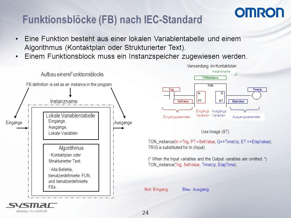 24 Funktionsblöcke (FB) nach IEC-Standard Eine Funktion besteht aus einer lokalen Variablentabelle und einem Algorithmus (Kontaktplan oder Strukturier