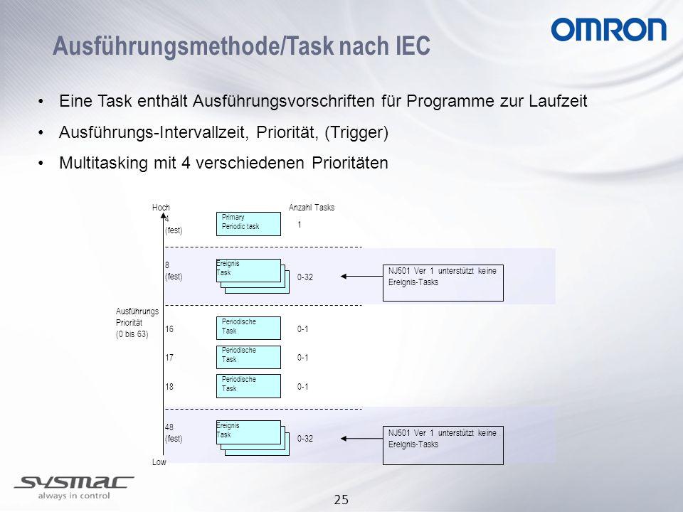 25 Ereignis Task 0-32 8 (fest) NJ501 Ver 1 unterstützt keine Ereignis-Tasks Ausführungsmethode/Task nach IEC Eine Task enthält Ausführungsvorschriften