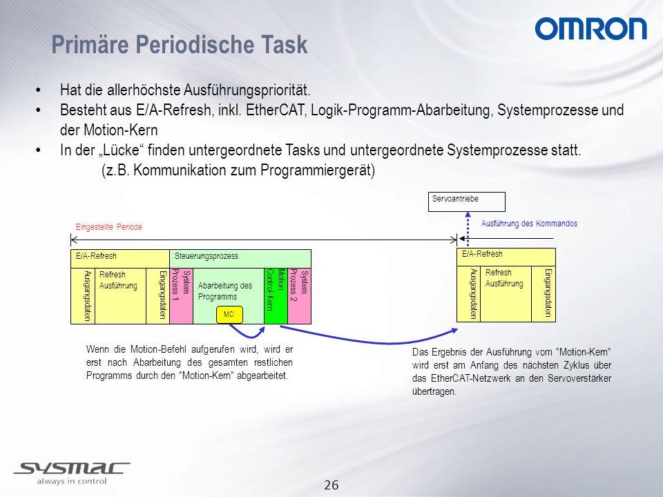 26 Primäre Periodische Task Hat die allerhöchste Ausführungspriorität. Besteht aus E/A-Refresh, inkl. EtherCAT, Logik-Programm-Abarbeitung, Systemproz