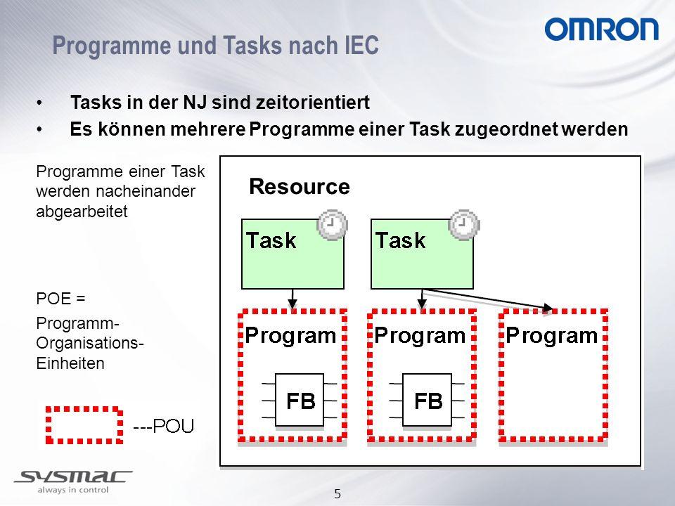 5 Programme und Tasks nach IEC Tasks in der NJ sind zeitorientiert Es können mehrere Programme einer Task zugeordnet werden Programme einer Task werde