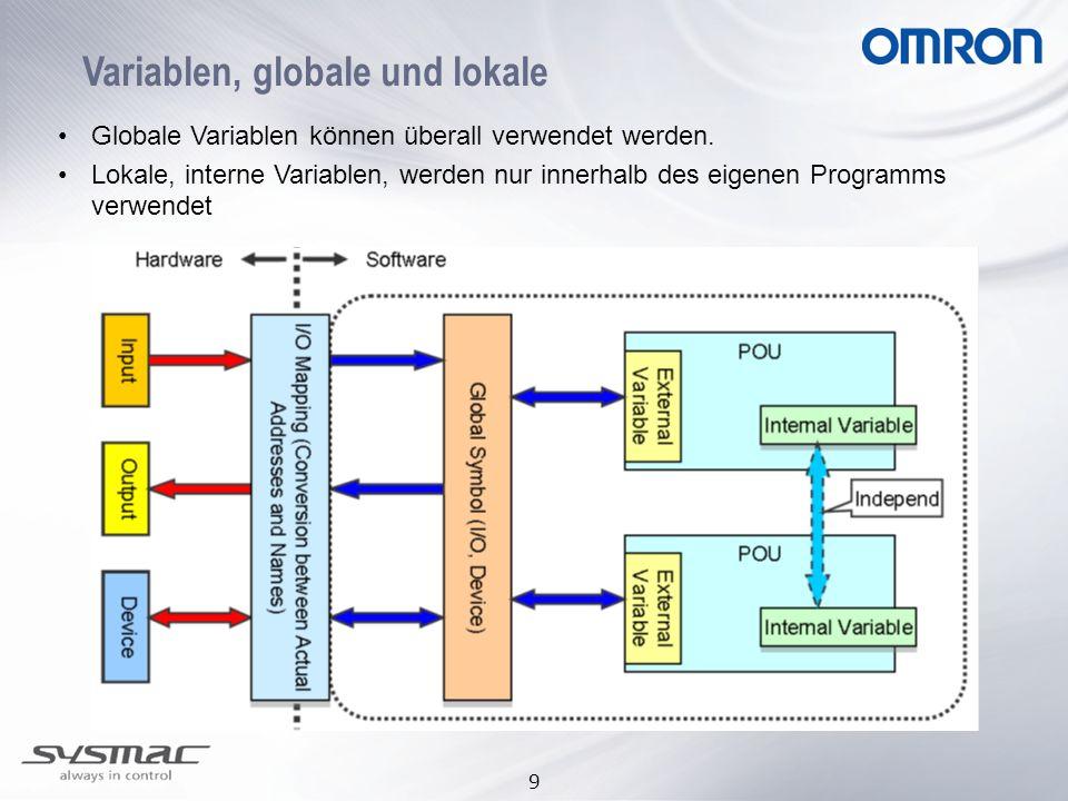 20 Array von Struktur nach IEC-Standard Nachdem die Struktur vom benutzerdefinierten Datentyp Rezept angelegt wurde, muss auch noch eine Variable angelegt werden.