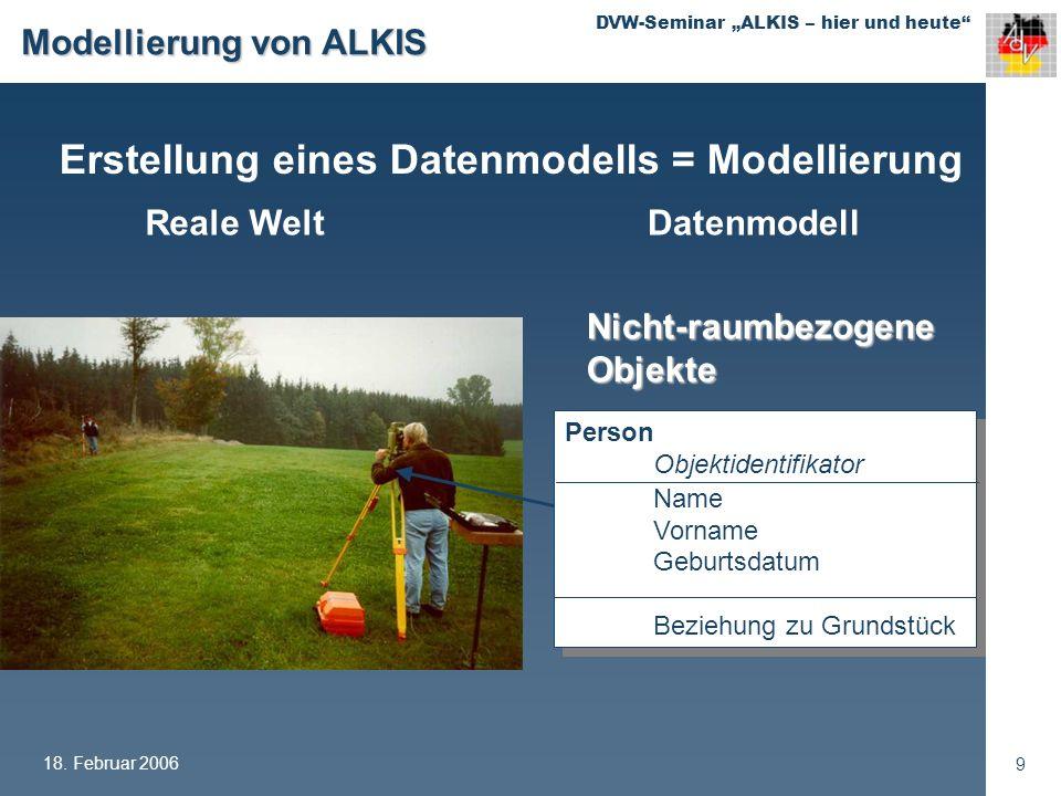 DVW-Seminar ALKIS – hier und heute 18.Februar 2006 20 ALKIS Die Aufgabe ALKIS .