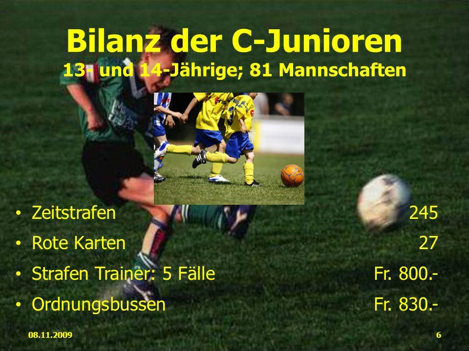 Zeitstrafen245 Rote Karten27 Strafen Trainer: 5 FälleFr.