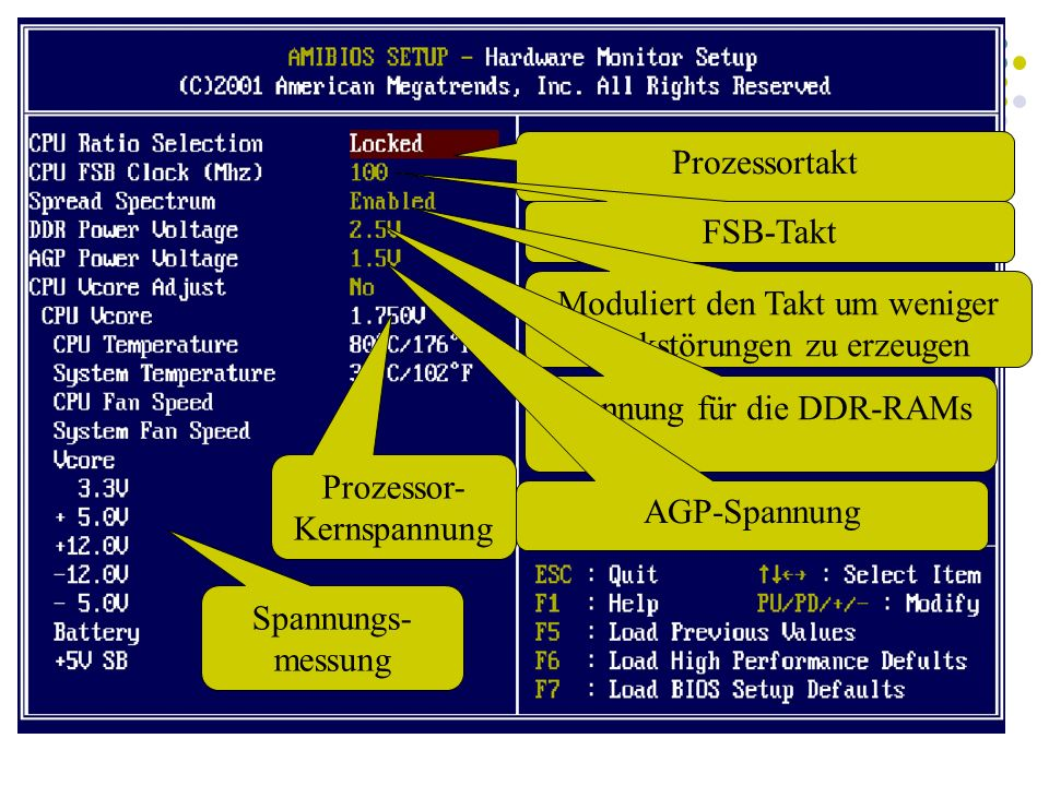 Hardware- Überwachung Prozessortakt FSB-Takt Moduliert den Takt um weniger Funkstörungen zu erzeugen Spannung für die DDR-RAMs AGP-Spannung Prozessor- Kernspannung Spannungs- messung