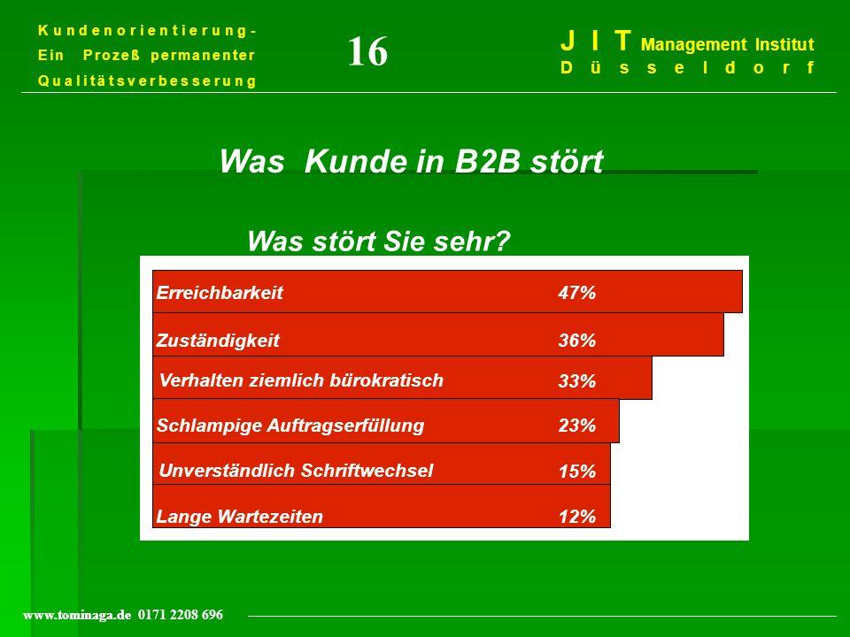 www.tominaga.de Kundenorientierung- Ein Prozeß permanenter Qualitätsverbesserung J I T Management Institut Düsseldorf www.tominaga.de 0171 2208 696 Wa