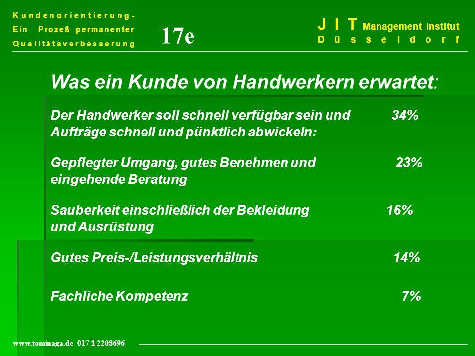 Kundenorientierung- Ein Prozeß permanenter Qualitätsverbesserung J I T Management Institut Düsseldorf www.tominaga.de 017 2208696 Was ein Kunde von Ha