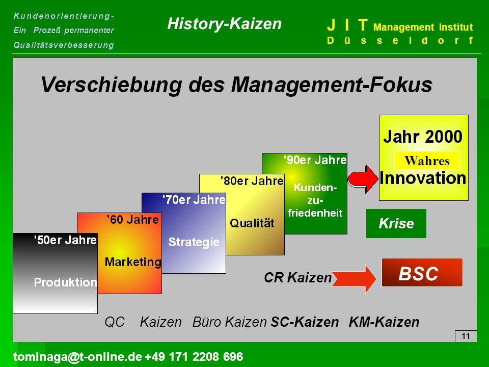 Kundenorientierung- Ein Prozeß permanenter Qualitätsverbesserung J I T Management Institut Düsseldorf tominaga@t-online.de +49 171 2208 696 Krise Hist