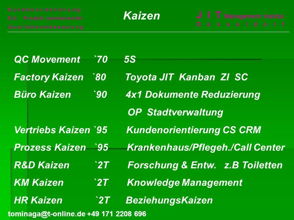 Kundenorientierung- Ein Prozeß permanenter Qualitätsverbesserung J I T Management Institut Düsseldorf tominaga@t-online.de +49 171 2208 696 Kaizen QC