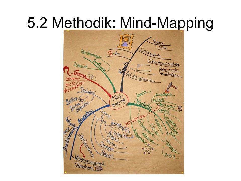 5.2 Methodik: Mind-Mapping