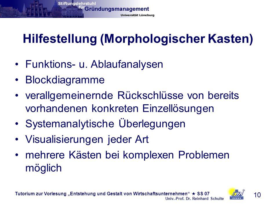 Tutorium zur Vorlesung Entstehung und Gestalt von Wirtschaftsunternehmen SS 07 Univ.-Prof. Dr. Reinhard Schulte 10 Hilfestellung (Morphologischer Kast