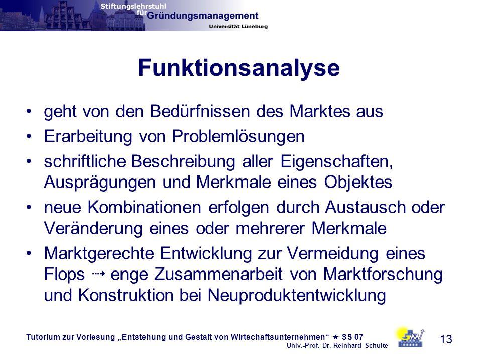 Tutorium zur Vorlesung Entstehung und Gestalt von Wirtschaftsunternehmen SS 07 Univ.-Prof. Dr. Reinhard Schulte 13 Funktionsanalyse geht von den Bedür