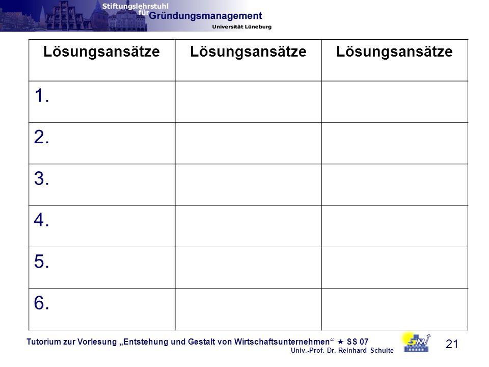Tutorium zur Vorlesung Entstehung und Gestalt von Wirtschaftsunternehmen SS 07 Univ.-Prof. Dr. Reinhard Schulte 21 Lösungsansätze 1. 2. 3. 4. 5. 6.