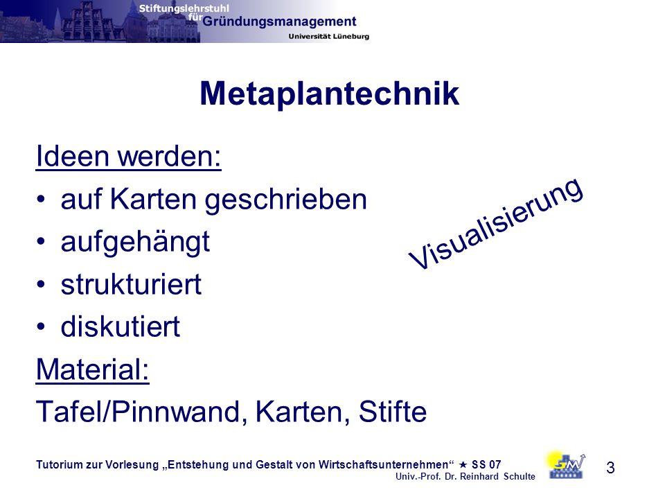 Tutorium zur Vorlesung Entstehung und Gestalt von Wirtschaftsunternehmen SS 07 Univ.-Prof. Dr. Reinhard Schulte 3 Metaplantechnik Ideen werden: auf Ka