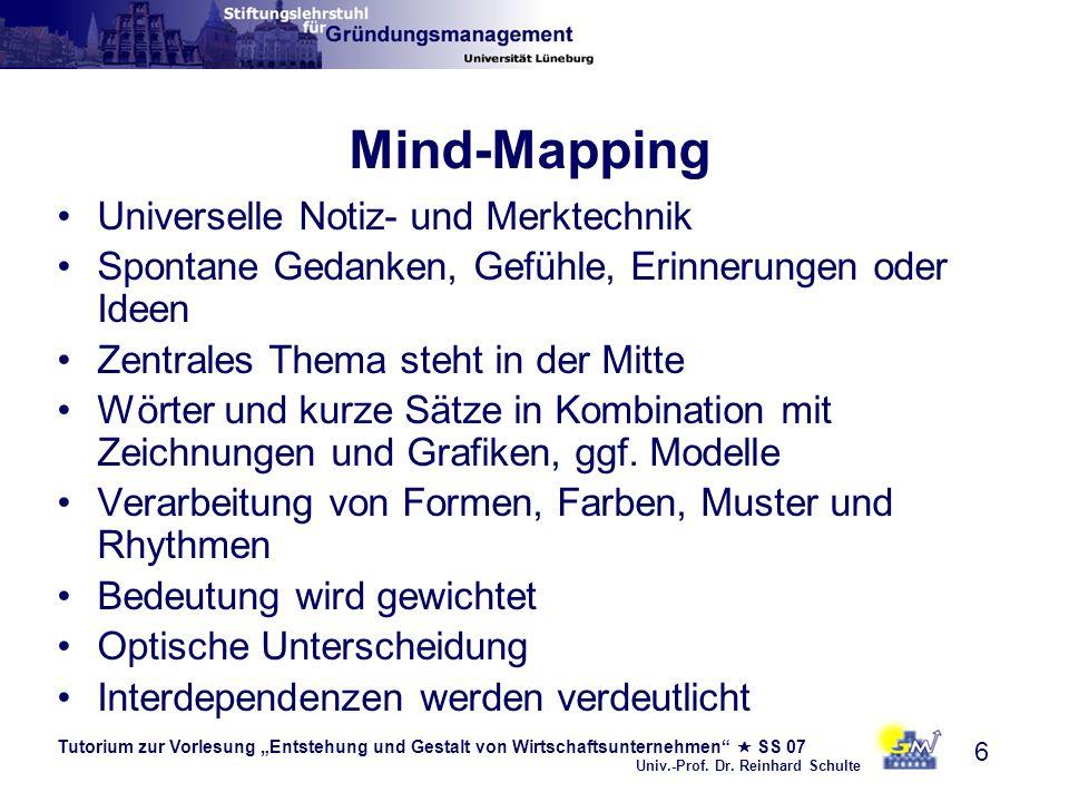 Tutorium zur Vorlesung Entstehung und Gestalt von Wirtschaftsunternehmen SS 07 Univ.-Prof. Dr. Reinhard Schulte 6 Mind-Mapping Universelle Notiz- und