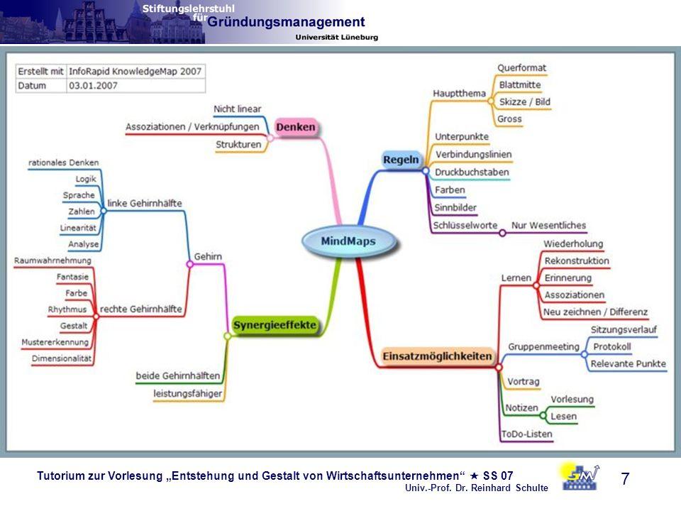 Tutorium zur Vorlesung Entstehung und Gestalt von Wirtschaftsunternehmen SS 07 Univ.-Prof. Dr. Reinhard Schulte 7