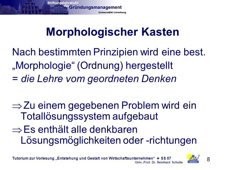 Tutorium zur Vorlesung Entstehung und Gestalt von Wirtschaftsunternehmen SS 07 Univ.-Prof. Dr. Reinhard Schulte 8 Morphologischer Kasten Nach bestimmt