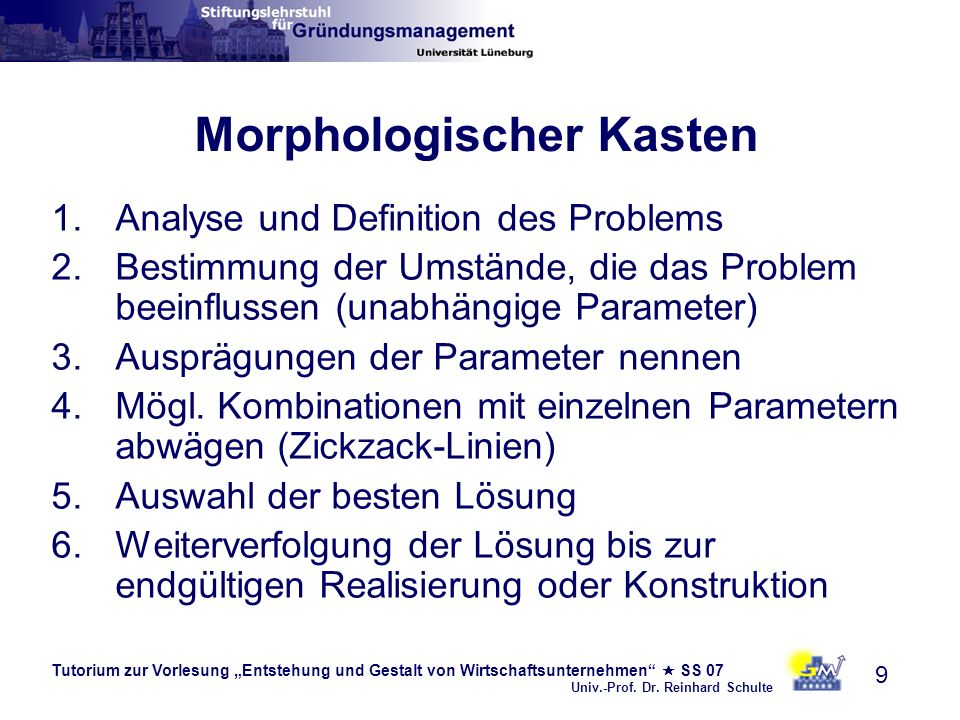 Tutorium zur Vorlesung Entstehung und Gestalt von Wirtschaftsunternehmen SS 07 Univ.-Prof. Dr. Reinhard Schulte 9 Morphologischer Kasten 1.Analyse und