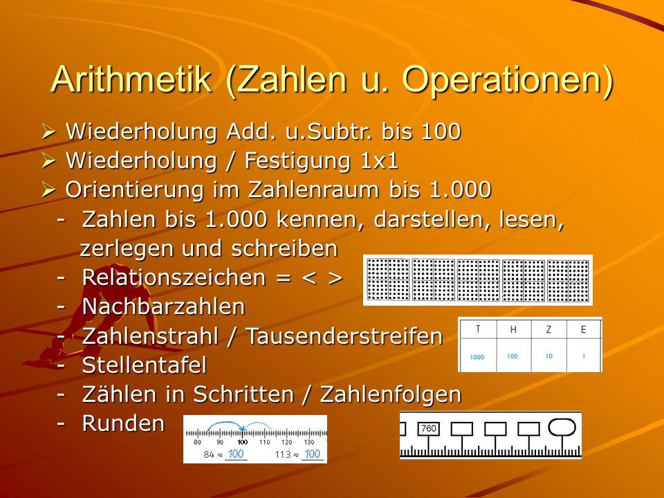 Arithmetik (Zahlen u. Operationen) Wiederholung Add. u.Subtr. bis 100 Wiederholung Add. u.Subtr. bis 100 Wiederholung / Festigung 1x1 Wiederholung / F