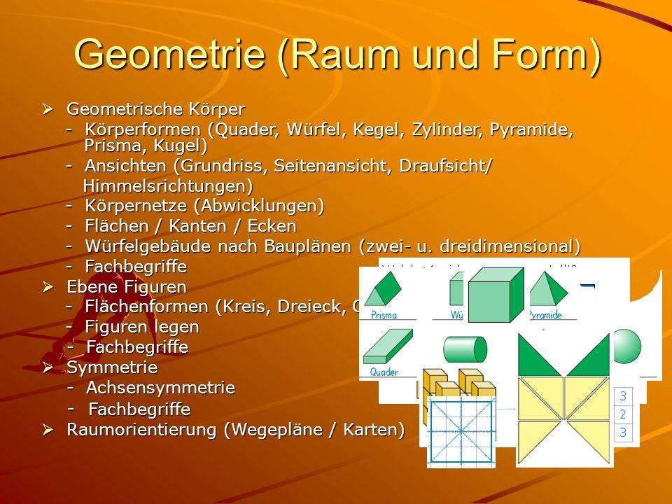 Stochastik (Daten, Wahrscheinlichkeit / Häufigkeit) Daten sammeln, auswerten und darstellen in Texten / Tabellen / Diagrammen / Schaubildern / Karten (Statistik) Daten sammeln, auswerten und darstellen in Texten / Tabellen / Diagrammen / Schaubildern / Karten (Statistik) Kombinatorische Aufgaben (Bestimmen der Anzahl verschiedener Möglichkeiten) Kombinatorische Aufgaben (Bestimmen der Anzahl verschiedener Möglichkeiten) Beschreiben von Wahrscheinlichkeiten (sicher, wahrscheinlich, möglich, unmöglich, immer, häufig, selten, nie) Beschreiben von Wahrscheinlichkeiten (sicher, wahrscheinlich, möglich, unmöglich, immer, häufig, selten, nie)