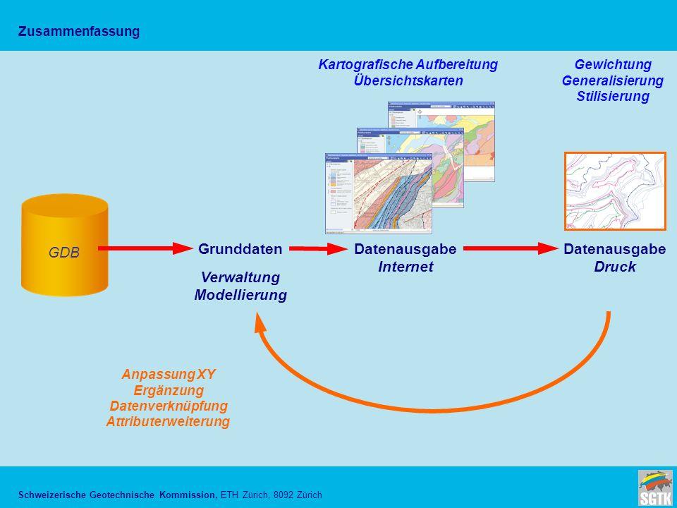 Schweizerische Geotechnische Kommission, ETH Zürich, 8092 Zürich Zusammenfassung GDB GrunddatenDatenausgabe Internet Datenausgabe Druck Verwaltung Mod