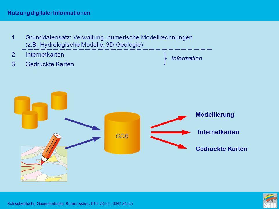 Schweizerische Geotechnische Kommission, ETH Zürich, 8092 Zürich Nutzung digitaler Informationen GDB 1.Grunddatensatz: Verwaltung, numerische Modellrechnungen (z.B.
