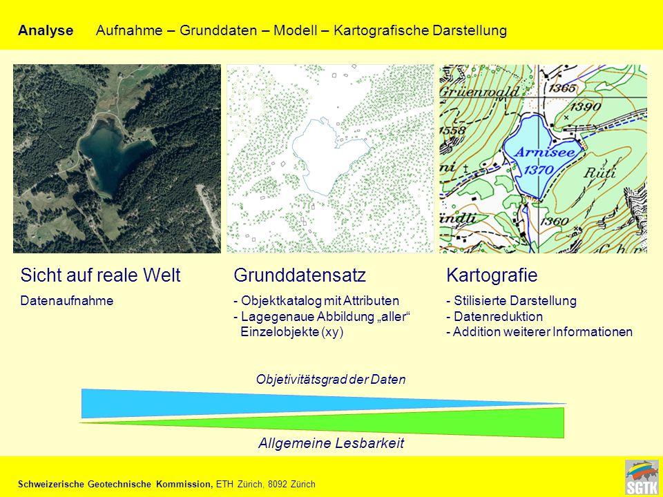 Schweizerische Geotechnische Kommission, ETH Zürich, 8092 Zürich AnalyseAufnahme – Grunddaten – Modell – Kartografische Darstellung Sicht auf reale We