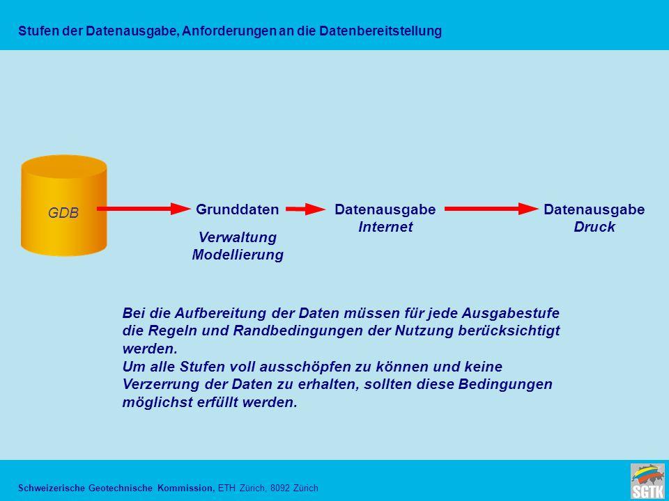 Schweizerische Geotechnische Kommission, ETH Zürich, 8092 Zürich Stufen der Datenausgabe, Anforderungen an die Datenbereitstellung GDB GrunddatenDatenausgabe Internet Datenausgabe Druck Verwaltung Modellierung Bei die Aufbereitung der Daten müssen für jede Ausgabestufe die Regeln und Randbedingungen der Nutzung berücksichtigt werden.