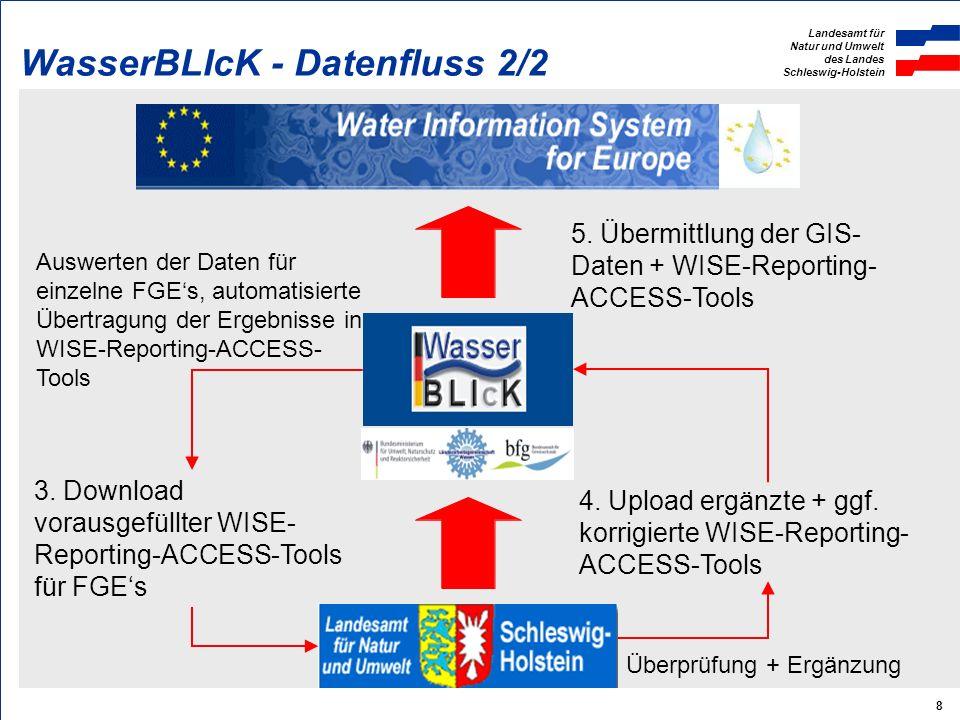 Landesamt für Natur und Umwelt des Landes Schleswig-Holstein 8 WasserBLIcK - Datenfluss 2/2 4. Upload ergänzte + ggf. korrigierte WISE-Reporting- ACCE