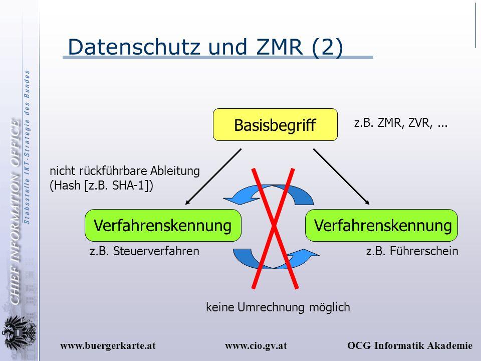 www.cio.gv.atOCG Informatik Akademiewww.buergerkarte.at Datenschutz und ZMR (2) Basisbegriff Verfahrenskennung nicht rückführbare Ableitung (Hash [z.B