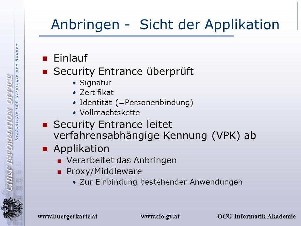 www.cio.gv.atOCG Informatik Akademiewww.buergerkarte.at Anbringen - Sicht der Applikation Einlauf Security Entrance überprüft Signatur Zertifikat Iden